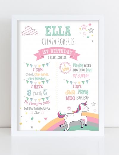 first-year-unicorn